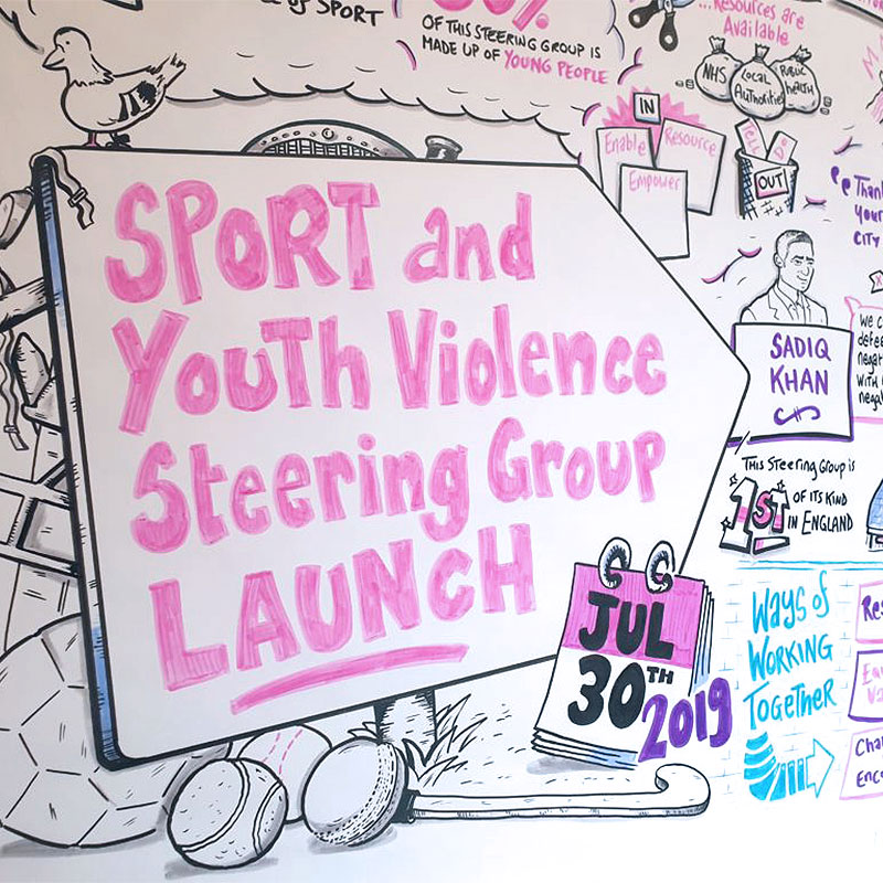 Addressing Serious Youth Violence